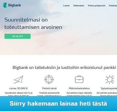 BigBank on luottoihin erikoistunut pankki